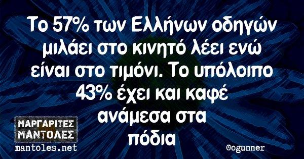 Το 57% των Ελλήνων οδηγών μιλάει στο κινητό λέει, ενώ είναι στο τιμόνι. Το υπόλοιπο 43% έχει και καφέ ανάμεσα στα πόδια